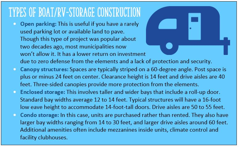 Different types of boat/RV self-storage