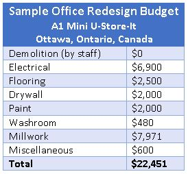 Self-Storage Office Redesign Budget***