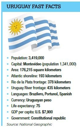 Uruguay Fast Facts***