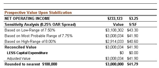 Prospective Value Upon Stabilization***