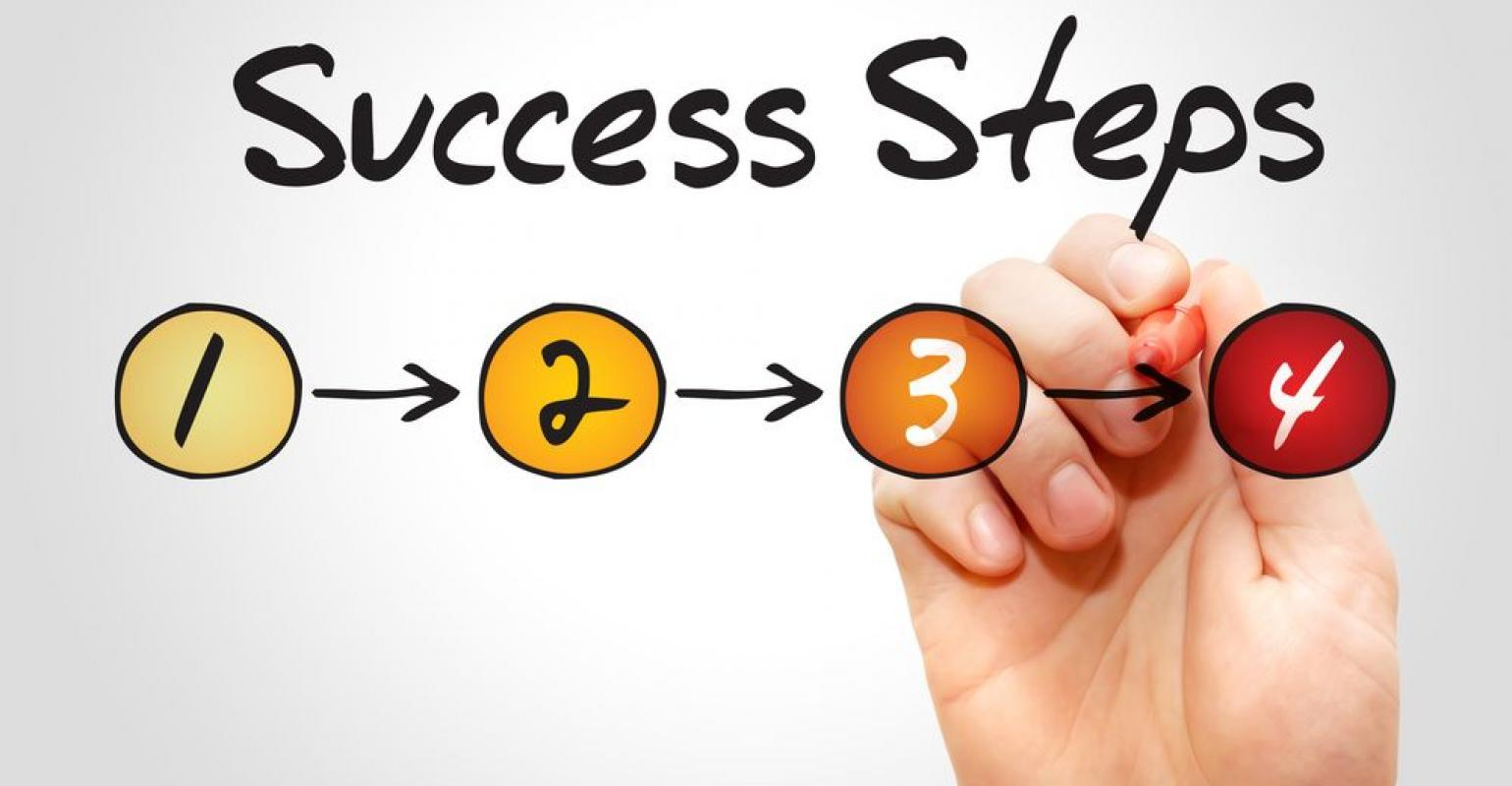 Selling Self Storage 4 Steps To Success Inside Self Storage