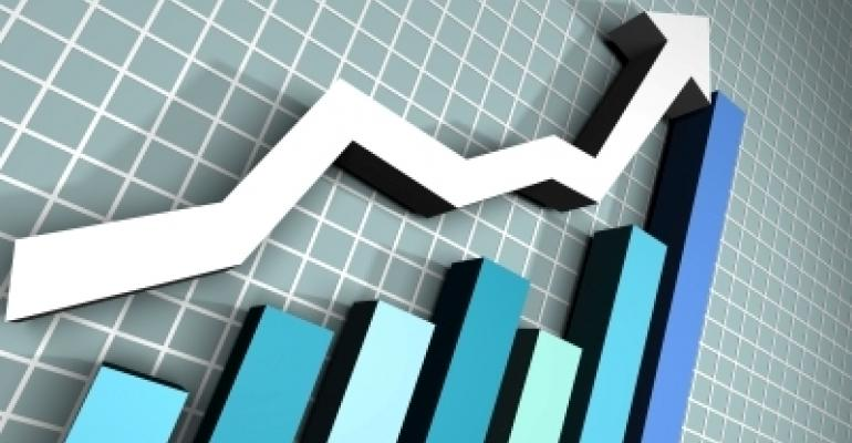 Financial Results Increase