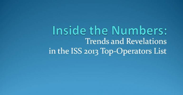 Inside Self-Storage Top Operators List: Inside the Numbers