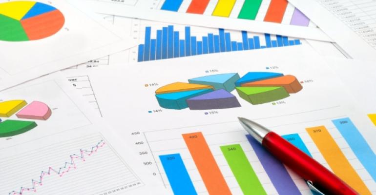 Reports Charts Graphs